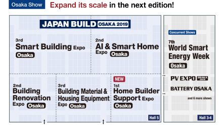 [Osaka Show] Expand its scale in the next edition!