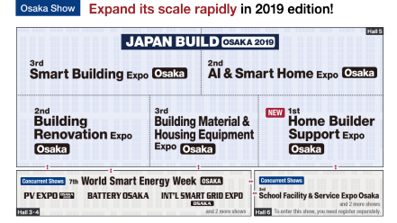 [Osaka Show] Expand its scale rapidly in 2019 edition!